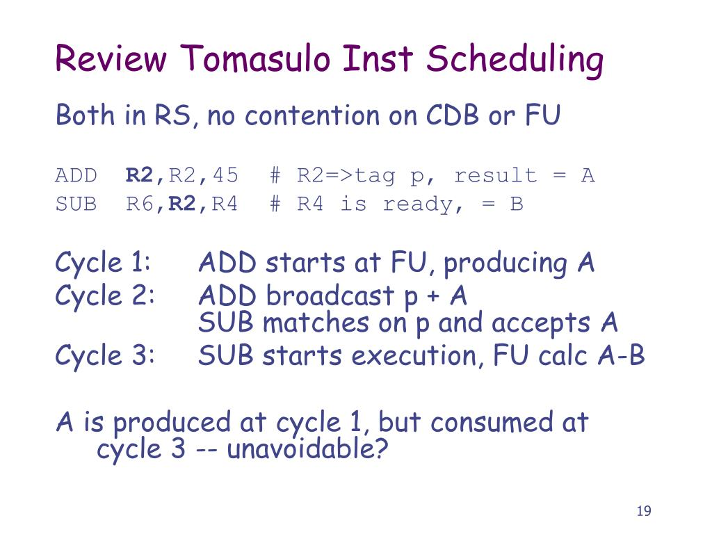 Review Tomasulo Inst Scheduling