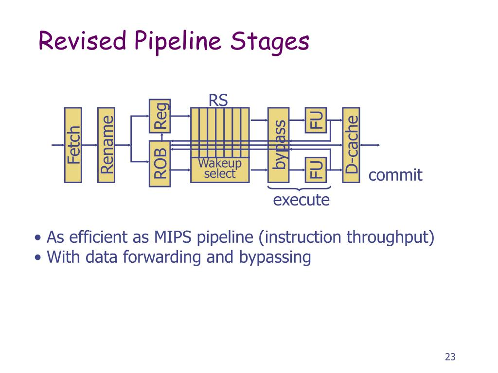 Revised Pipeline Stages