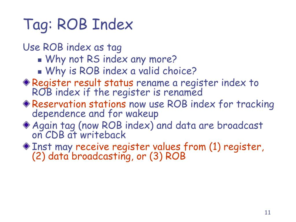 Tag: ROB Index