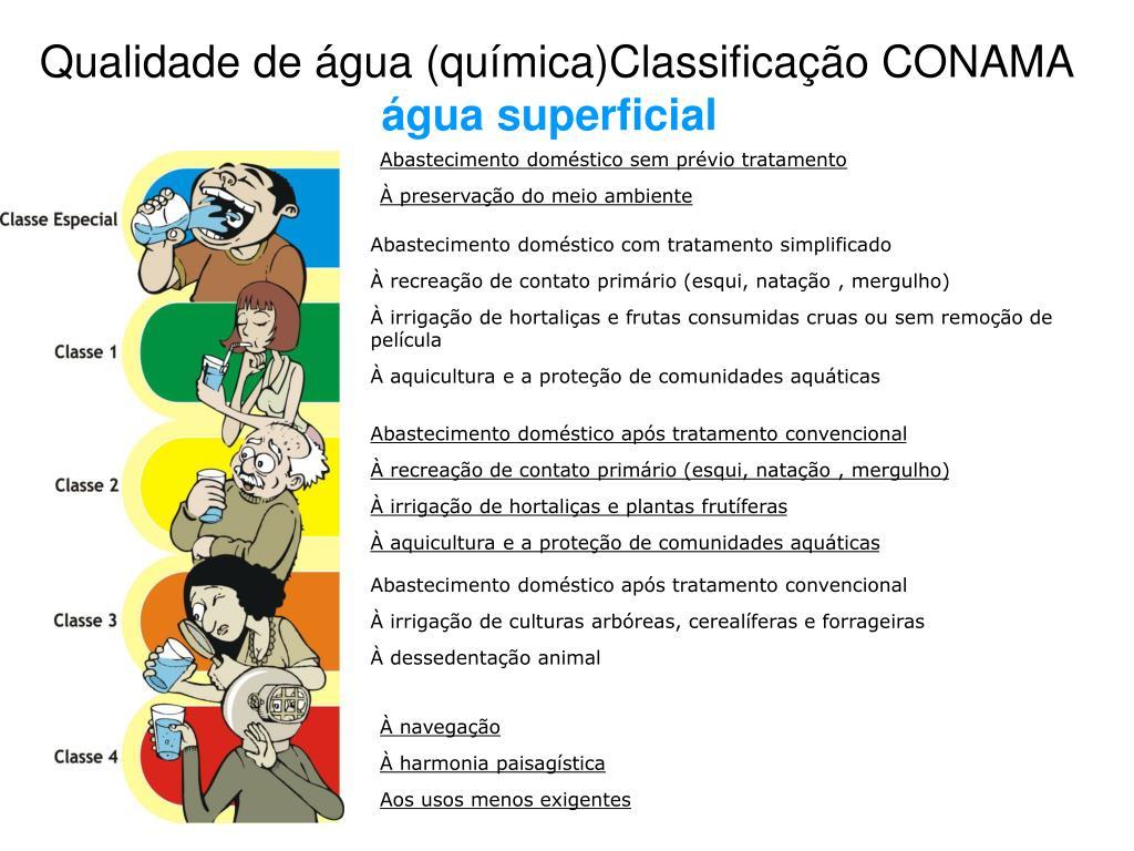 Qualidade de água (química)Classificação CONAMA
