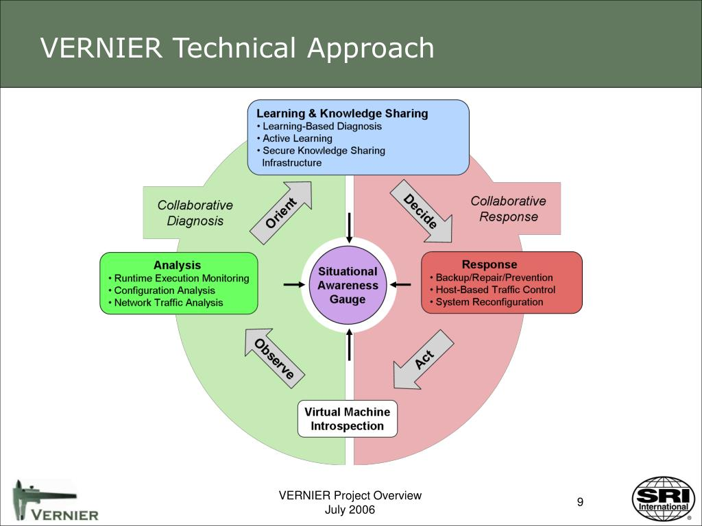 VERNIER Technical Approach