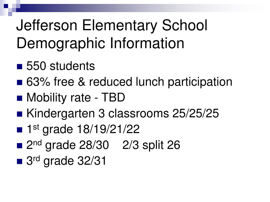Jefferson Elementary School Demographic Information