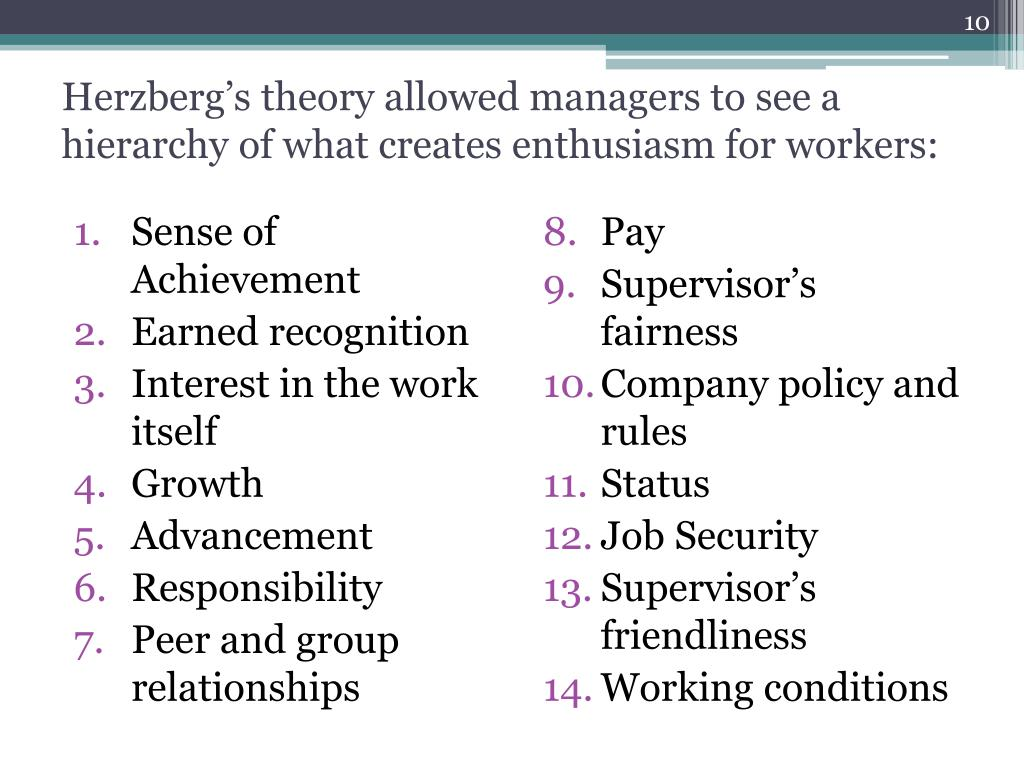 Herzberg's theory allowed managers to see a hierarchy of what creates enthusiasm for workers: