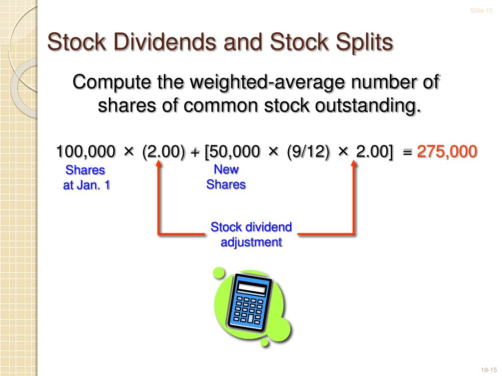 Stock options and stock splits