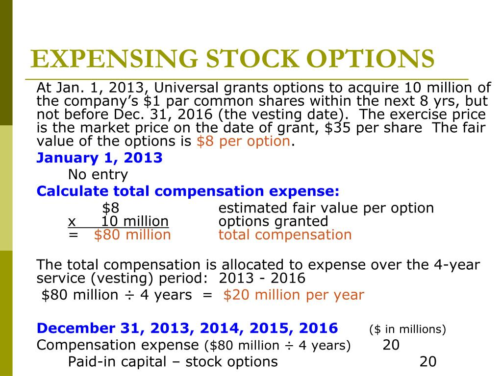 Expensing stock options gaap