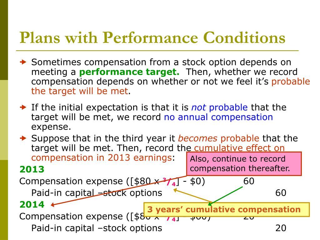 Stock options compensation plan