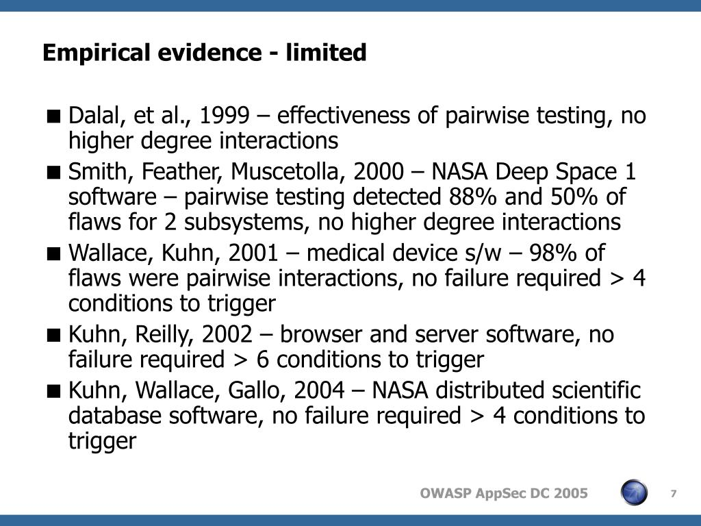 Empirical evidence - limited