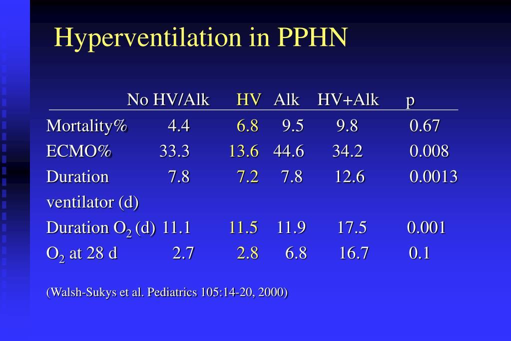 Hyperventilation in PPHN