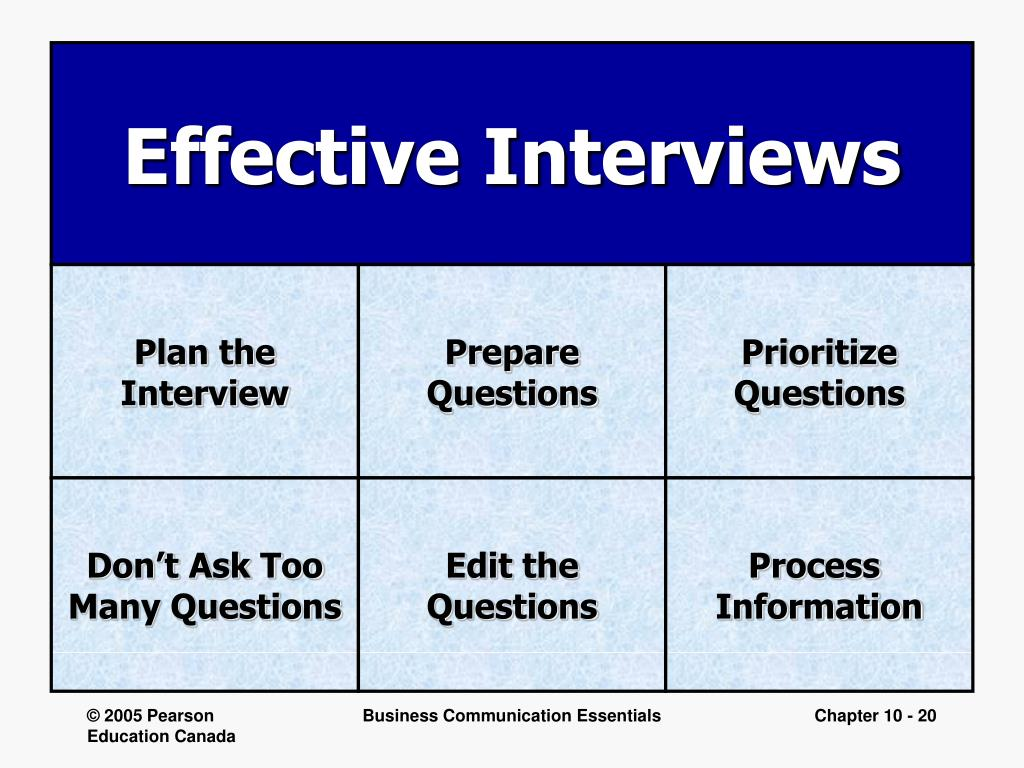 Questions on business communication essentials custom paper academic questions on business communication essentials download or read online ebook essentials of business communication answer key fandeluxe Image collections