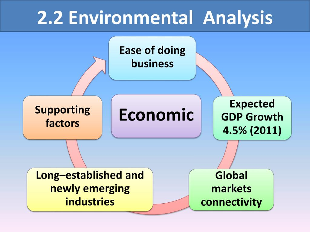 significance of environmental analysis Students in the environmental analysis & policy (eap) major are trained broadly in the social sciences with a clearly defined specialization in the environmental.