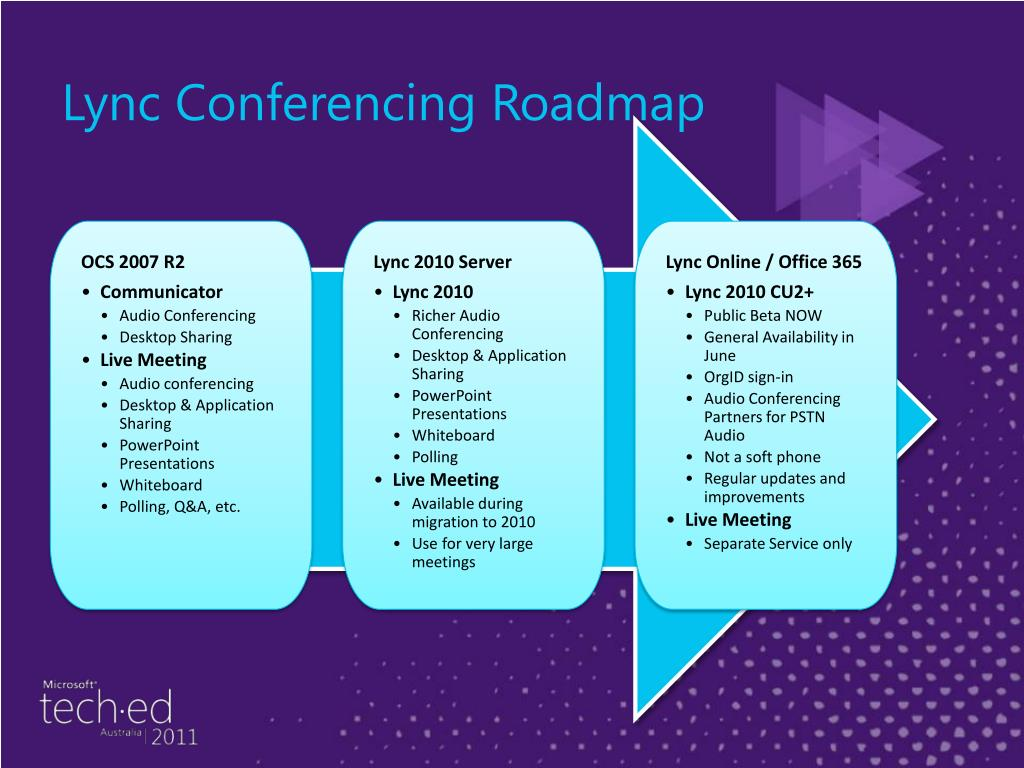 Lync Conferencing Roadmap