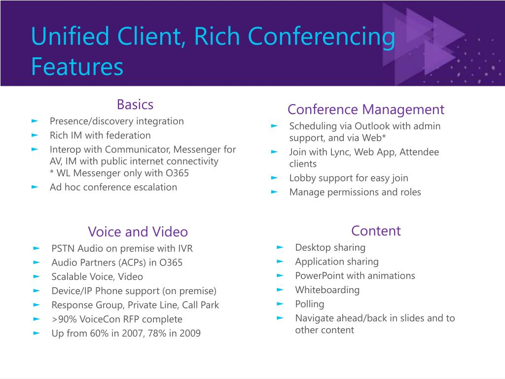 Unified Client, Rich Conferencing Features