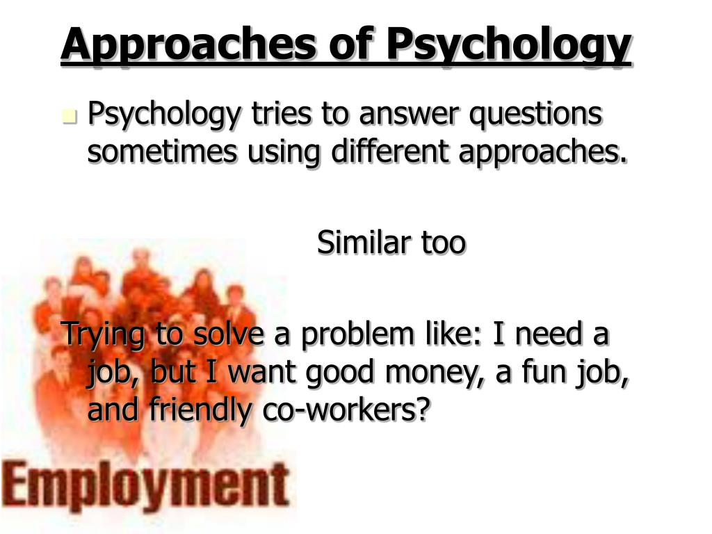 Approaches of Psychology