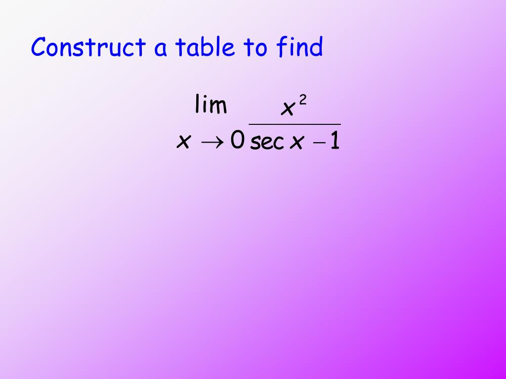 ppt finding limits using tables and graphs powerpoint