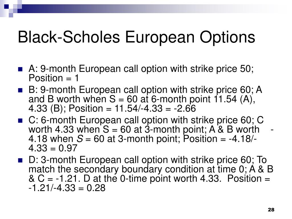 Black-Scholes European Options
