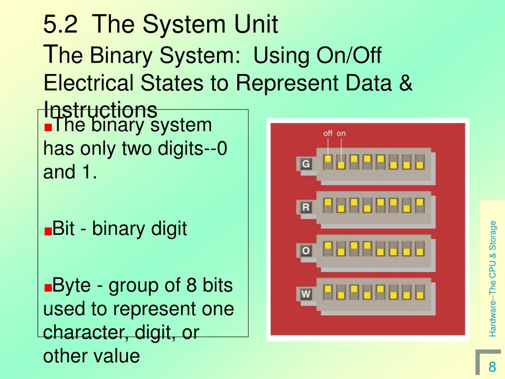 5.2  The System Unit