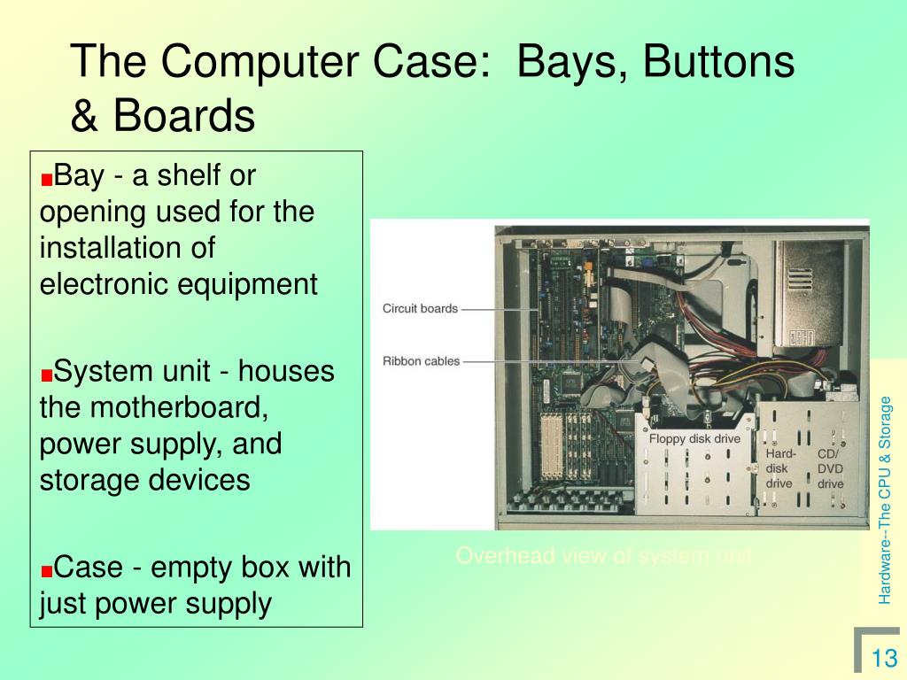The Computer Case:  Bays, Buttons & Boards