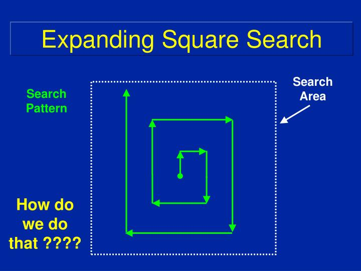 Expanding square search3
