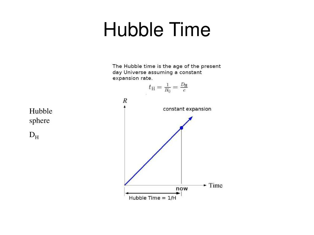 Hubble Time