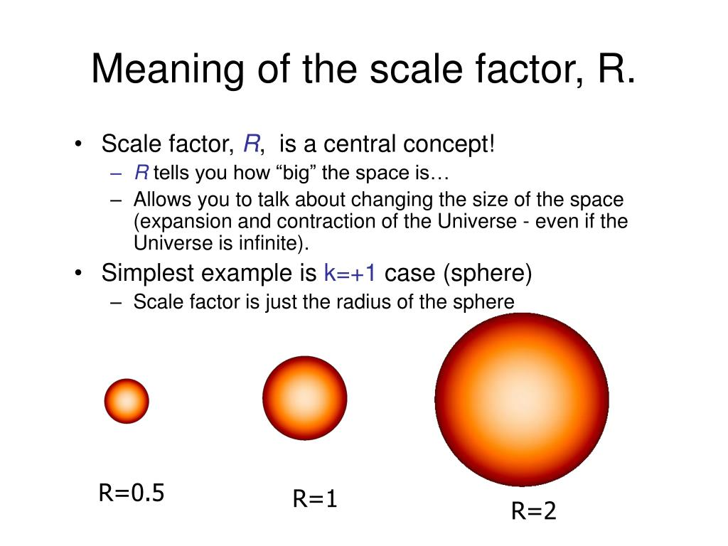 Meaning of the scale factor, R.