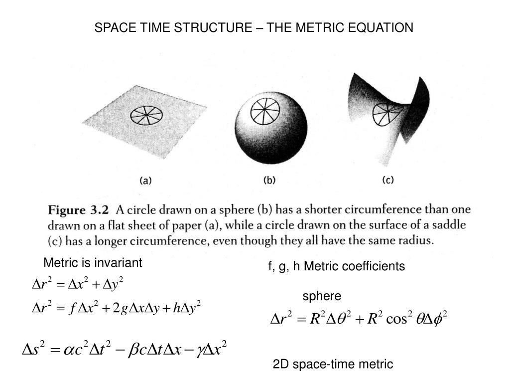 SPACE TIME STRUCTURE – THE METRIC EQUATION