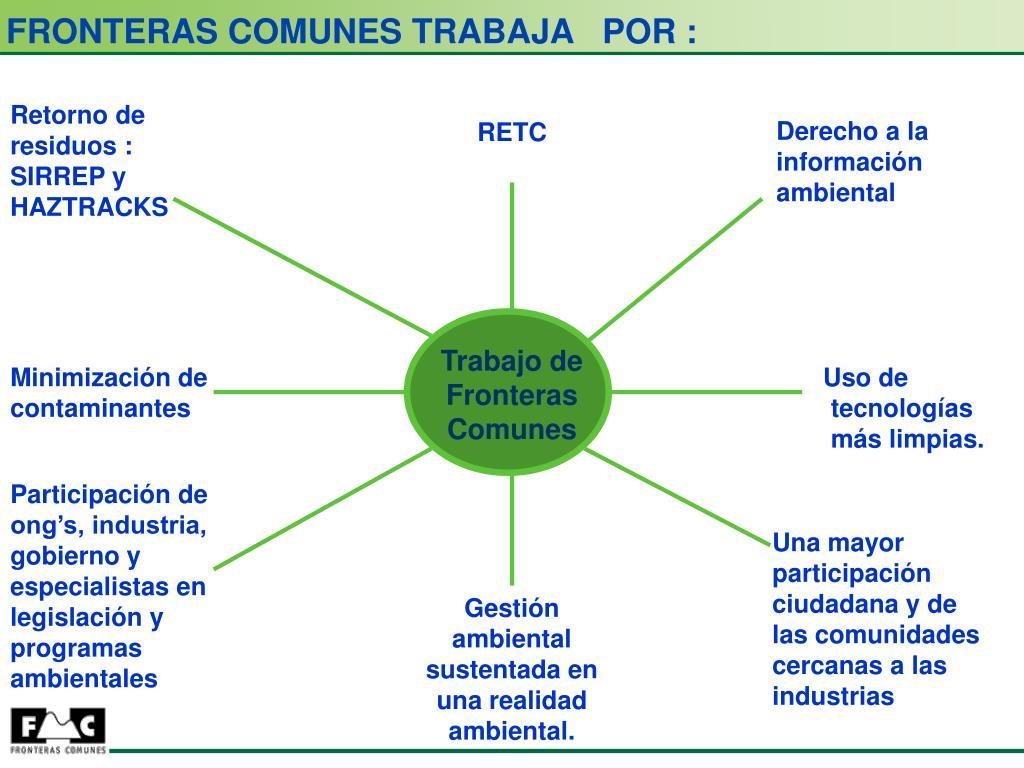 FRONTERAS COMUNES TRABAJA   POR :