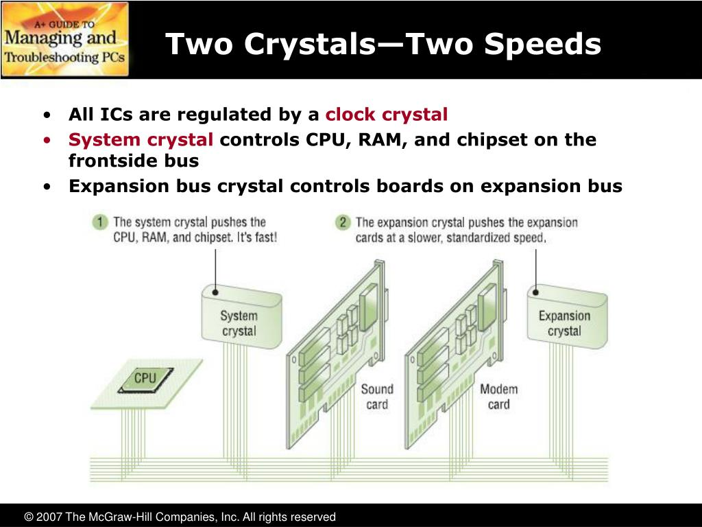 Two Crystals—Two Speeds