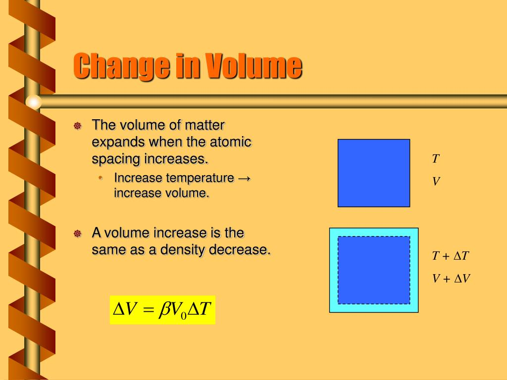 Change in Volume