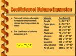 coefficient of volume expansion