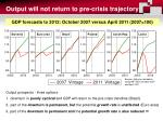 output will not return to pre crisis trajectory