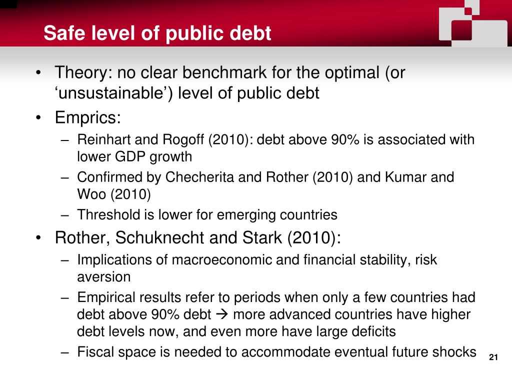 Safe level of public debt