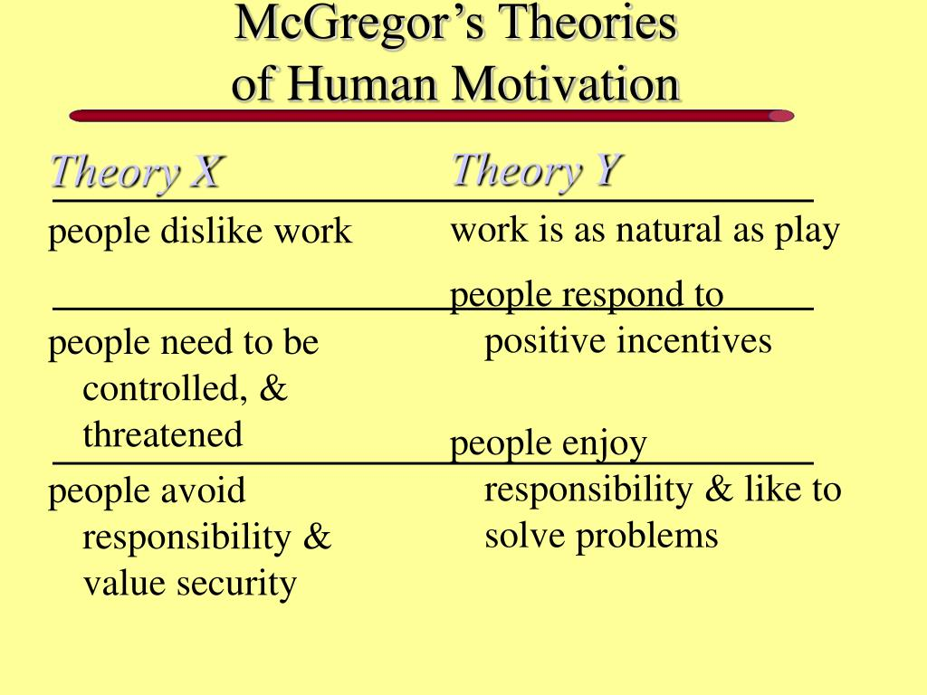 Herzberg Theory Of Motivation Powerpoint – Billy Knight