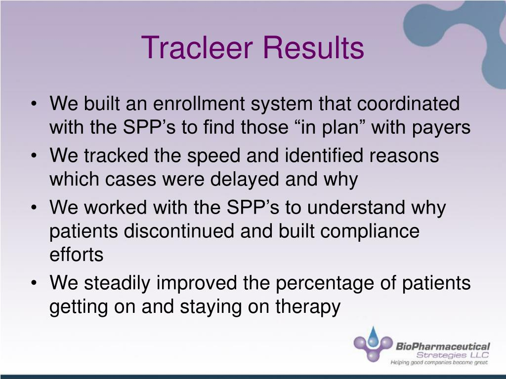 Tracleer Results