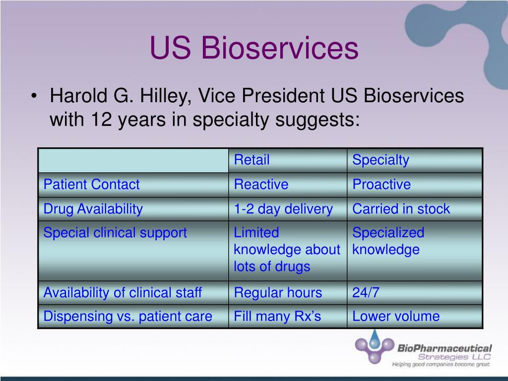 US Bioservices