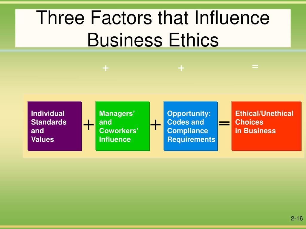 factors affect the business ethics Advertisements: after reading this essay you will learn about:- 1 definition of business ethics 2 factors influencing 3 objectives essay on the definition of business ethics: business.