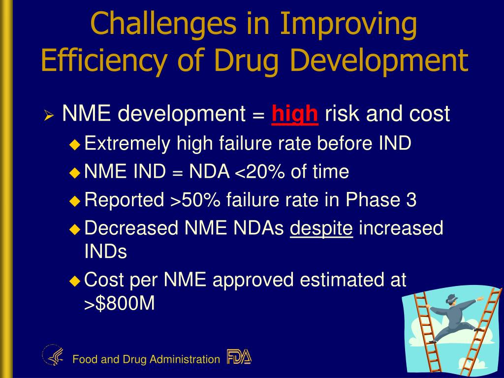 Challenges in Improving Efficiency of Drug Development