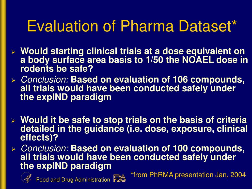 Evaluation of Pharma Dataset*
