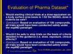 evaluation of pharma dataset