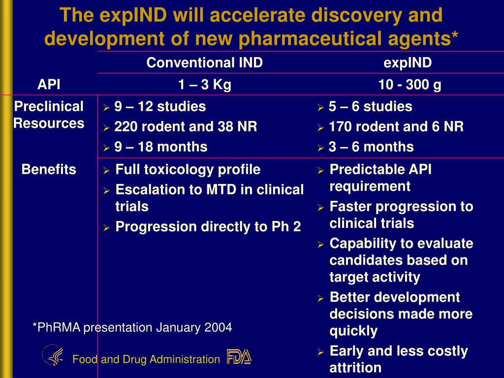 The expIND will accelerate discovery and development of new pharmaceutical agents*