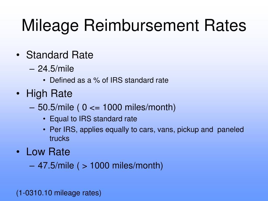 Mileage Reimbursement Rates
