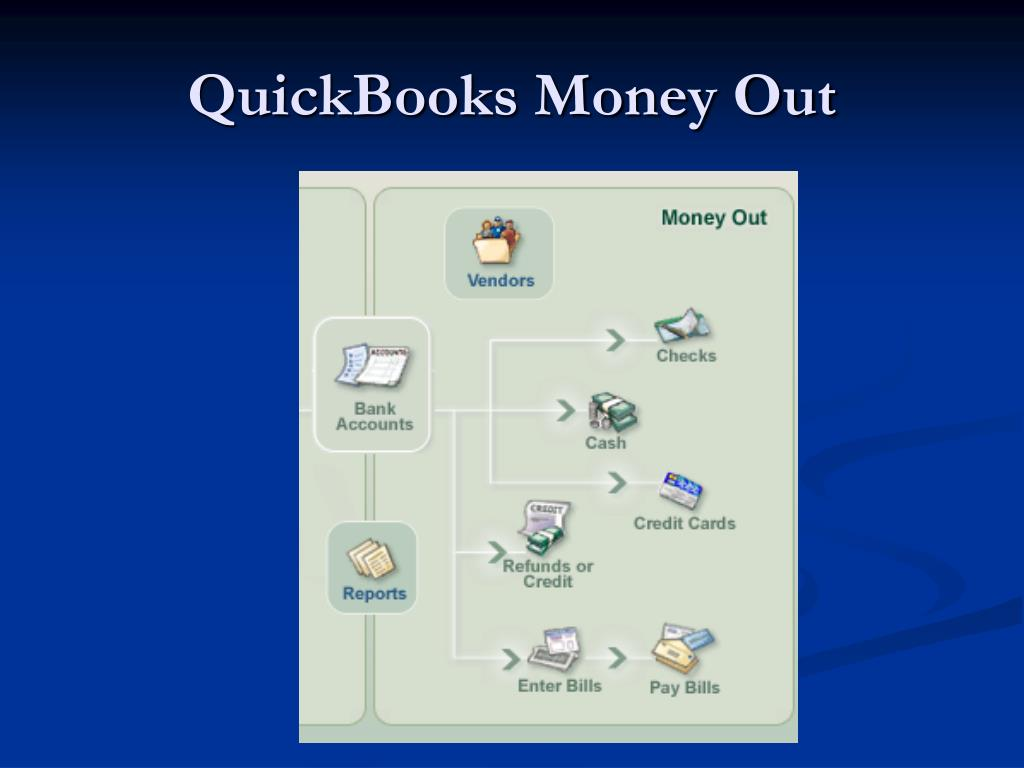 QuickBooks Money Out
