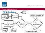 bpa decision