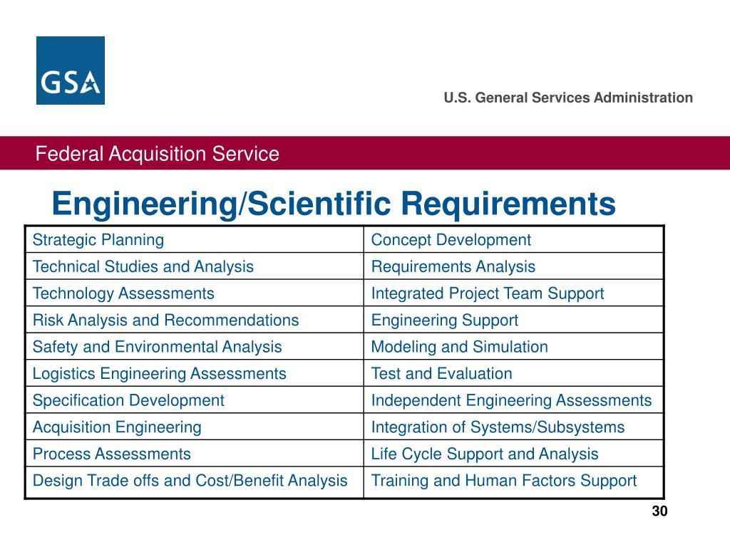Engineering/Scientific Requirements