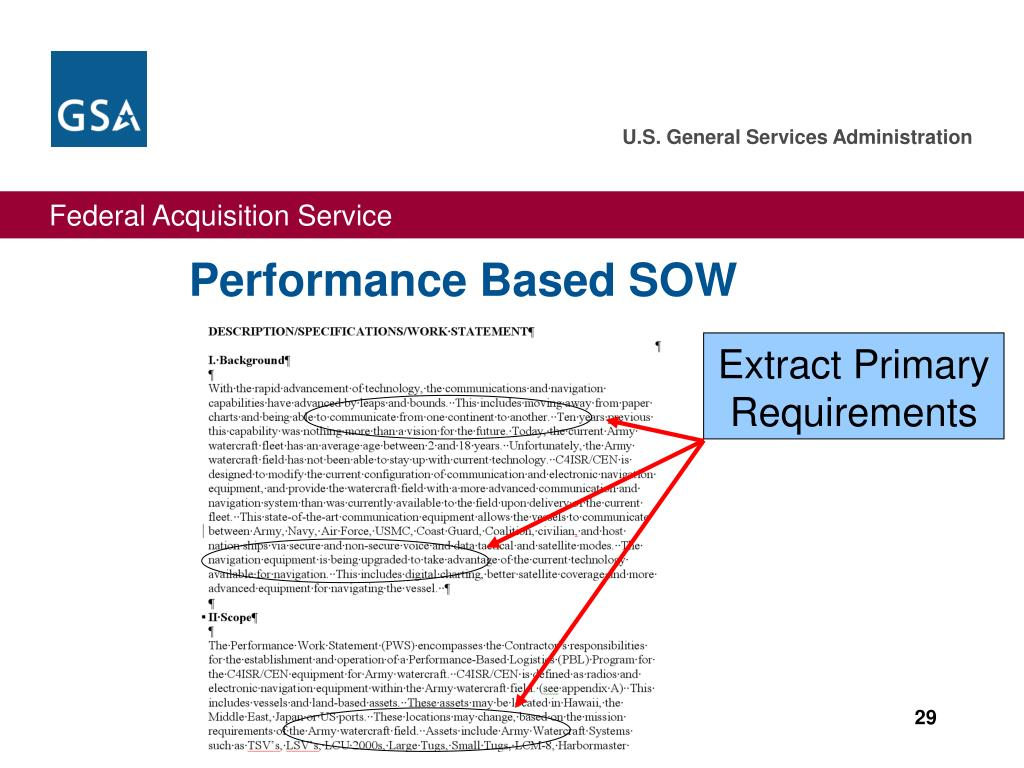 Performance Based SOW