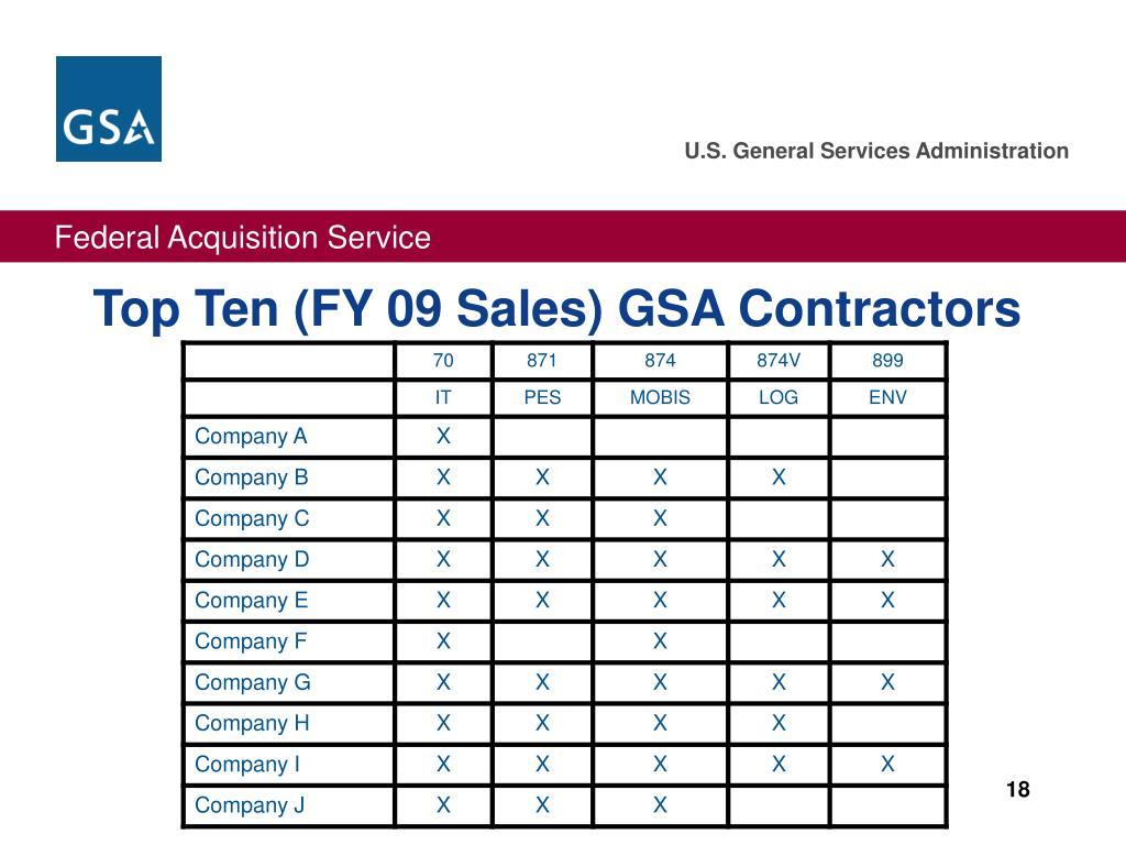 Top Ten (FY 09 Sales) GSA Contractors