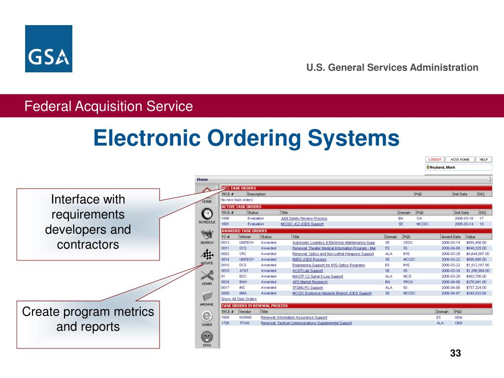 Electronic Ordering Systems
