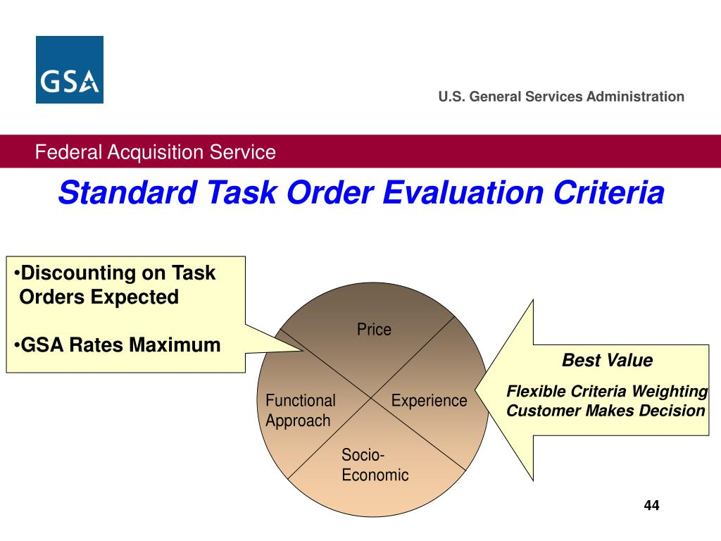 Standard Task Order Evaluation Criteria