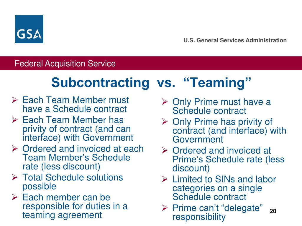 "Subcontracting  vs.  ""Teaming"""