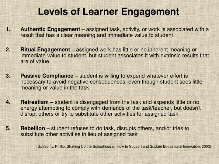 Levels of Learner Engagement