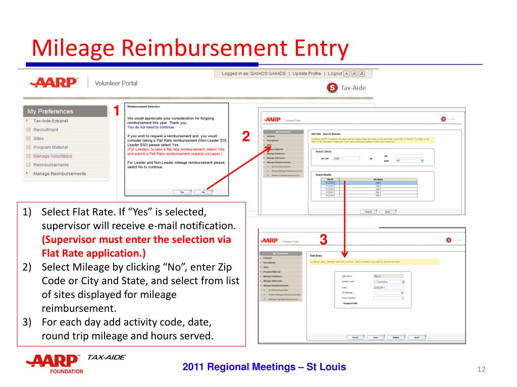 Mileage Reimbursement Entry